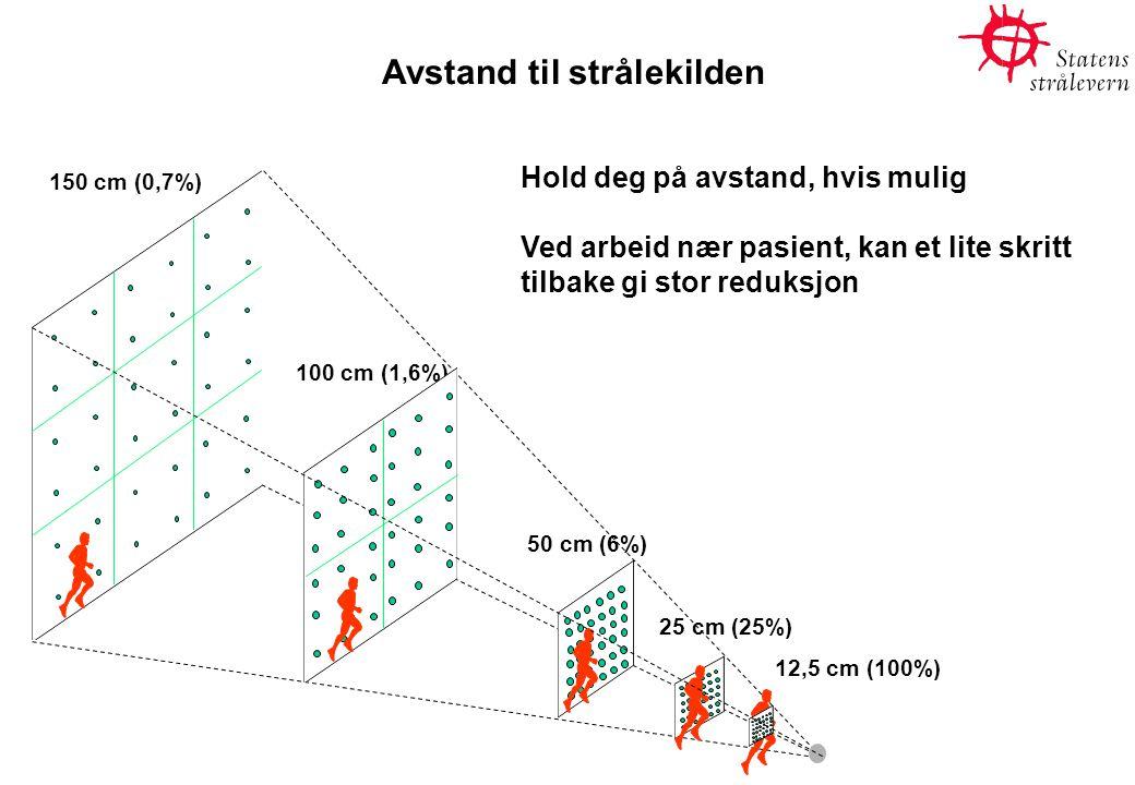 50 cm (6%) 100 cm (1,6%) 150 cm (0,7%) Avstand til strålekilden Hold deg på avstand, hvis mulig Ved arbeid nær pasient, kan et lite skritt tilbake gi stor reduksjon 25 cm (25%) 12,5 cm (100%)