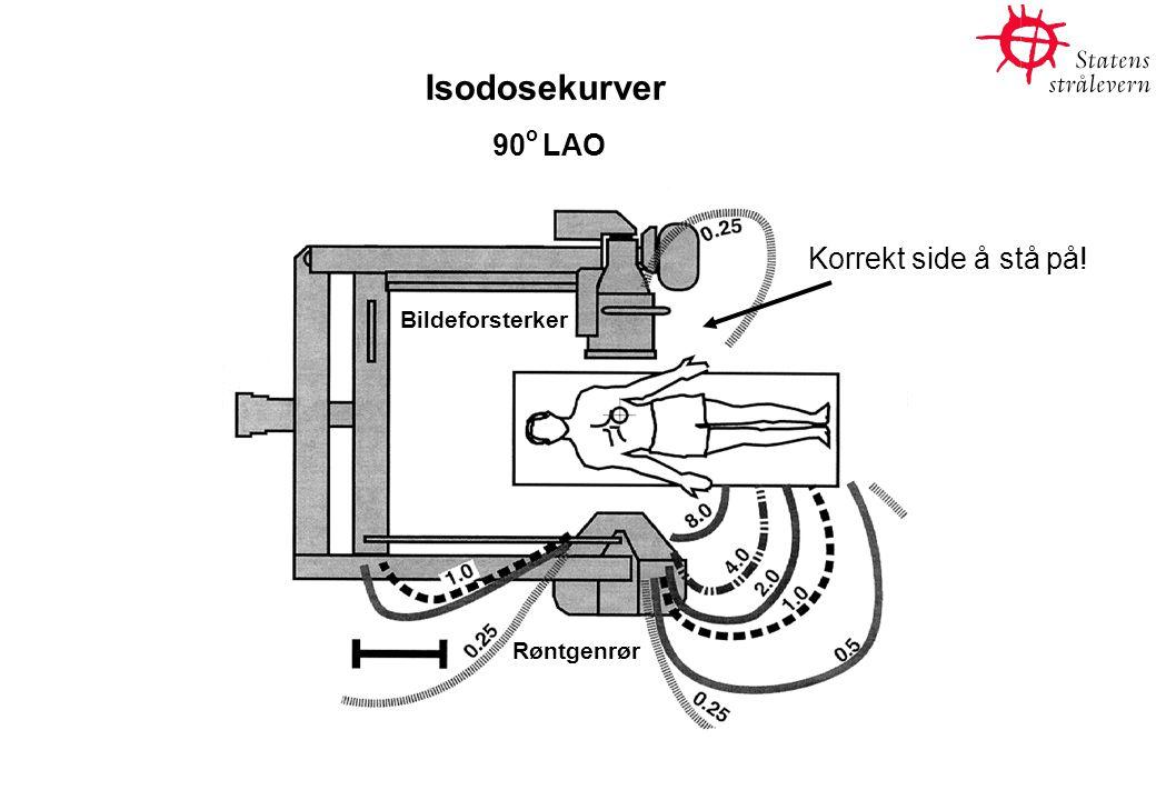 Isodosekurver 90 o LAO Korrekt side å stå på! Røntgenrør Bildeforsterker