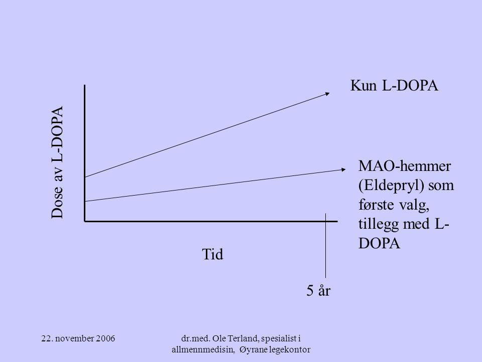 22. november 2006dr.med. Ole Terland, spesialist i allmennmedisin, Øyrane legekontor Oksidativt stress ? Dopamin undergår oksidativ deaminering. Det o