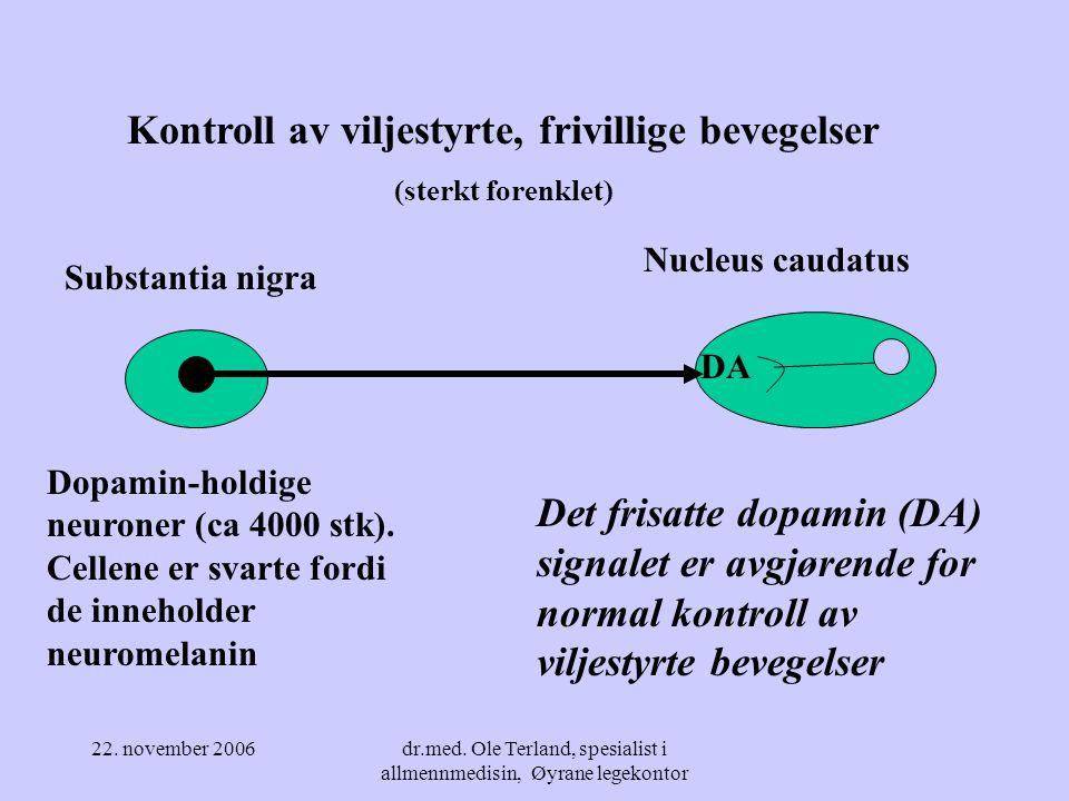 22. november 2006dr.med. Ole Terland, spesialist i allmennmedisin, Øyrane legekontor Prognose - Parkinson sykdom - ca 1/3: sykdommen progredierer rask
