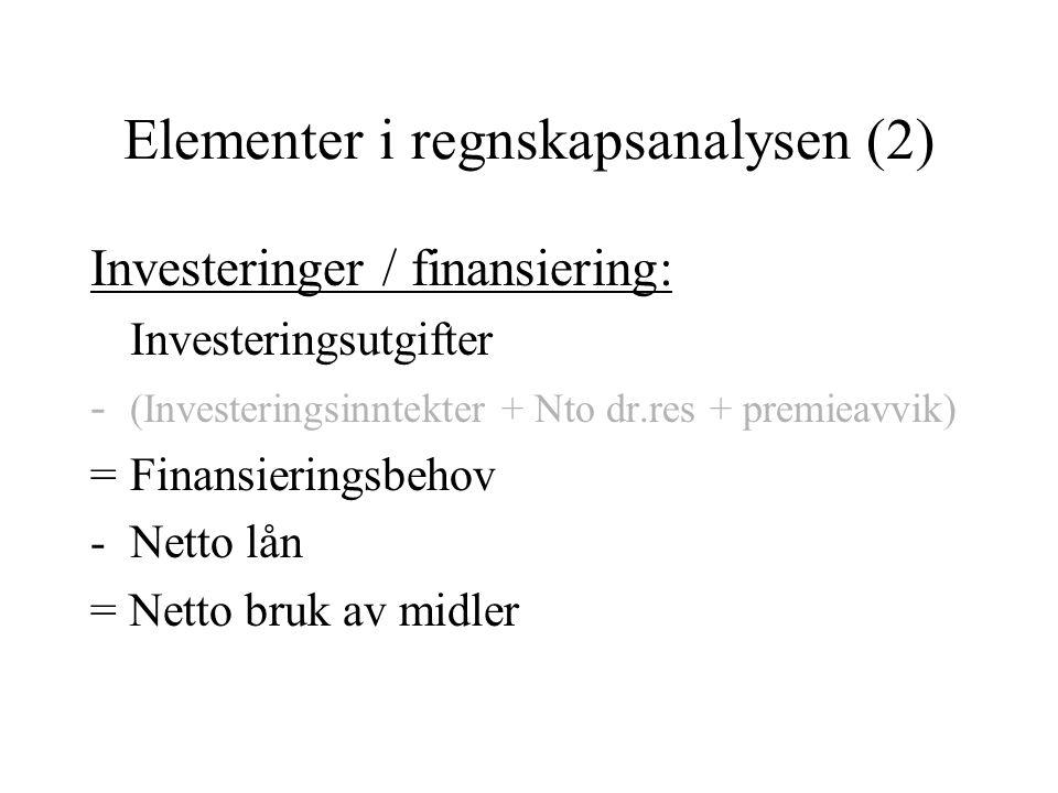 Elementer i regnskapsanalysen (2) Investeringer / finansiering: Investeringsutgifter - (Investeringsinntekter + Nto dr.res + premieavvik) =Finansierin