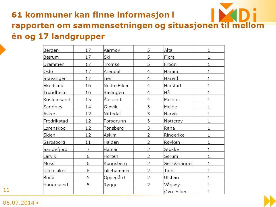 61 kommuner kan finne informasjon i rapporten om sammensetningen og situasjonen til mellom én og 17 landgrupper 06.07.2014 11 Bergen17Karmøy5Alta1 Bær