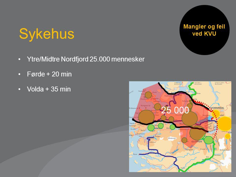 Ytre/Midtre Nordfjord 25.000 mennesker Førde + 20 min Volda + 35 min Sykehus