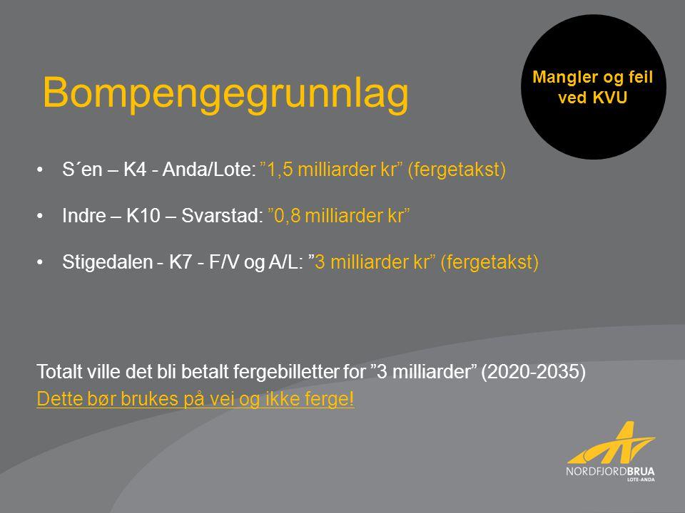 Mangler og feil ved KVU S´en – K4 - Anda/Lote: 1,5 milliarder kr (fergetakst) Indre – K10 – Svarstad: 0,8 milliarder kr Stigedalen - K7 - F/V og A/L: 3 milliarder kr (fergetakst) Totalt ville det bli betalt fergebilletter for 3 milliarder (2020-2035) Dette bør brukes på vei og ikke ferge.