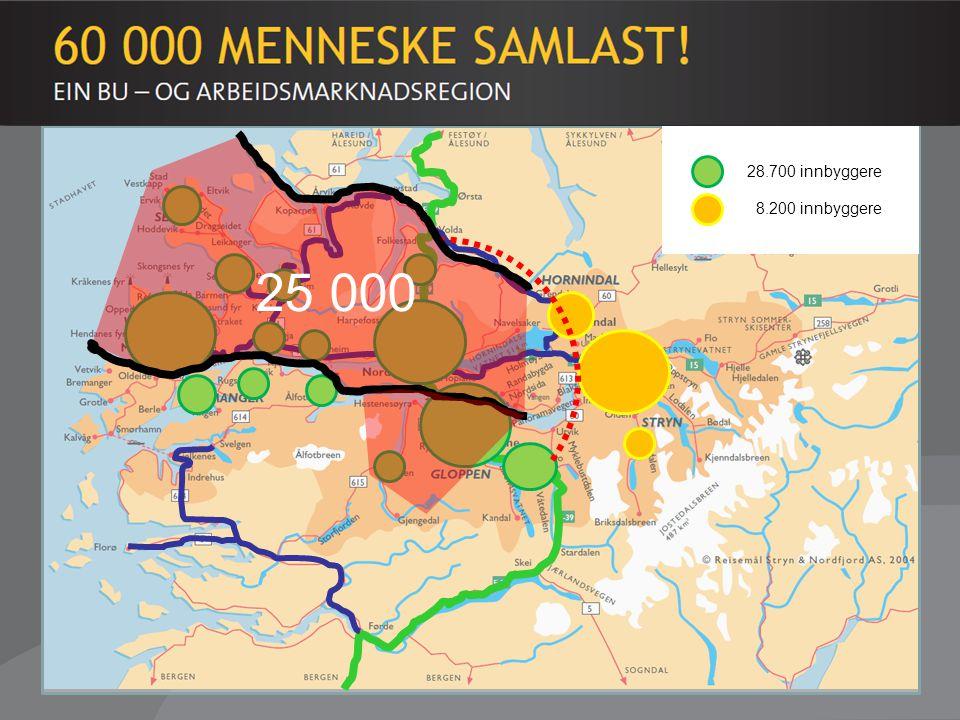 Regionalt - Dagens situasjon 28.700 innbyggere 8.200 innbyggere 25 000