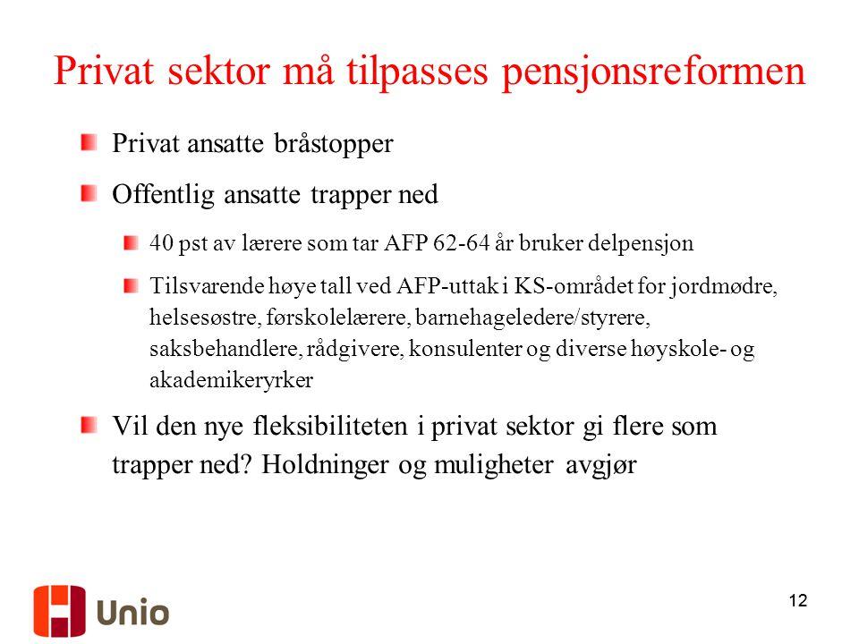 12 Privat sektor må tilpasses pensjonsreformen Privat ansatte bråstopper Offentlig ansatte trapper ned 40 pst av lærere som tar AFP 62-64 år bruker de