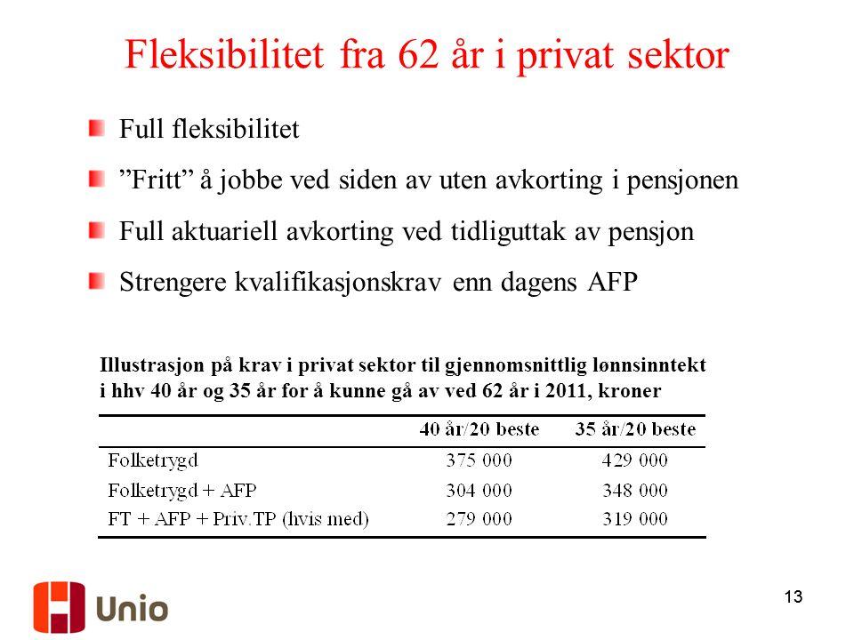 """13 Fleksibilitet fra 62 år i privat sektor Full fleksibilitet """"Fritt"""" å jobbe ved siden av uten avkorting i pensjonen Full aktuariell avkorting ved ti"""