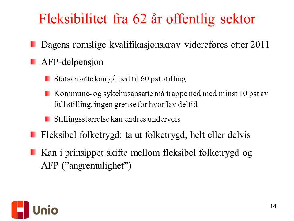 14 Fleksibilitet fra 62 år offentlig sektor Dagens romslige kvalifikasjonskrav videreføres etter 2011 AFP-delpensjon Statsansatte kan gå ned til 60 ps