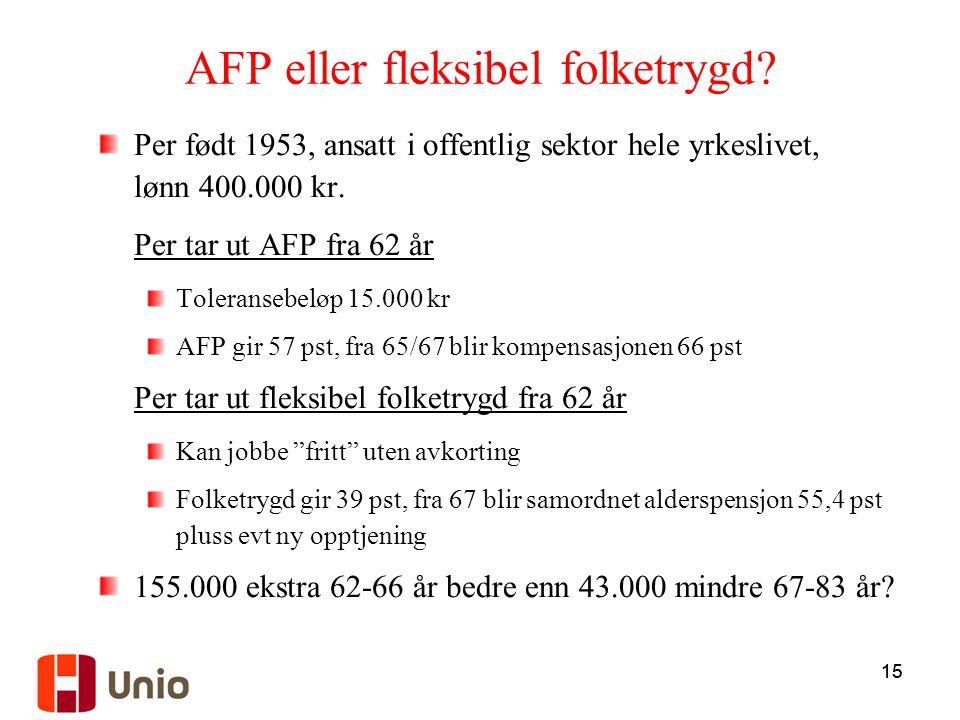 15 AFP eller fleksibel folketrygd? Per født 1953, ansatt i offentlig sektor hele yrkeslivet, lønn 400.000 kr. Per tar ut AFP fra 62 år Toleransebeløp