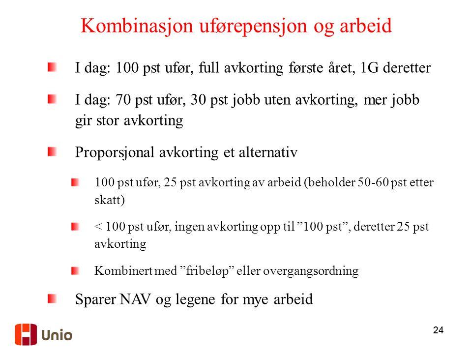 24 Kombinasjon uførepensjon og arbeid I dag: 100 pst ufør, full avkorting første året, 1G deretter I dag: 70 pst ufør, 30 pst jobb uten avkorting, mer