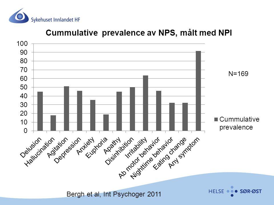 Bergh et al, Int Psychoger 2011 N=169