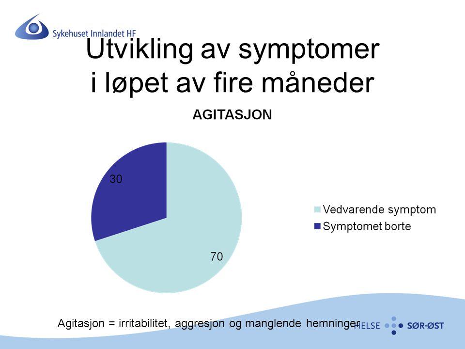Utvikling av symptomer i løpet av fire måneder Agitasjon = irritabilitet, aggresjon og manglende hemninger