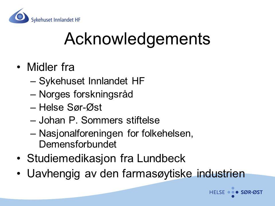 Acknowledgements Midler fra –Sykehuset Innlandet HF –Norges forskningsråd –Helse Sør-Øst –Johan P. Sommers stiftelse –Nasjonalforeningen for folkehels