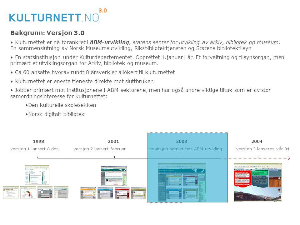 Redaksjonen av Kulturnett Norge er lagt til: Bakgrunn: Versjon 3.0 Kulturnettet er nå forankret i ABM-utvikling, statens senter for utvikling av arkiv