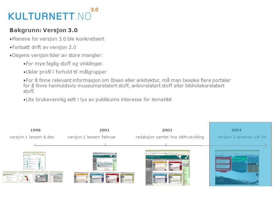 Redaksjonen av Kulturnett Norge er lagt til: Bakgrunn: Versjon 3.0 Planene for versjon 3.0 ble konkretisert Fortsatt drift av versjon 2.0 Dagens versj