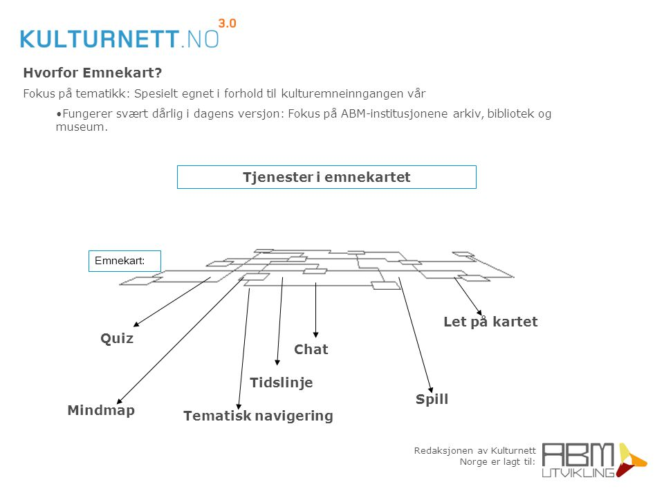 Redaksjonen av Kulturnett Norge er lagt til: Hvorfor Emnekart? Fokus på tematikk: Spesielt egnet i forhold til kulturemneinngangen vår Fungerer svært