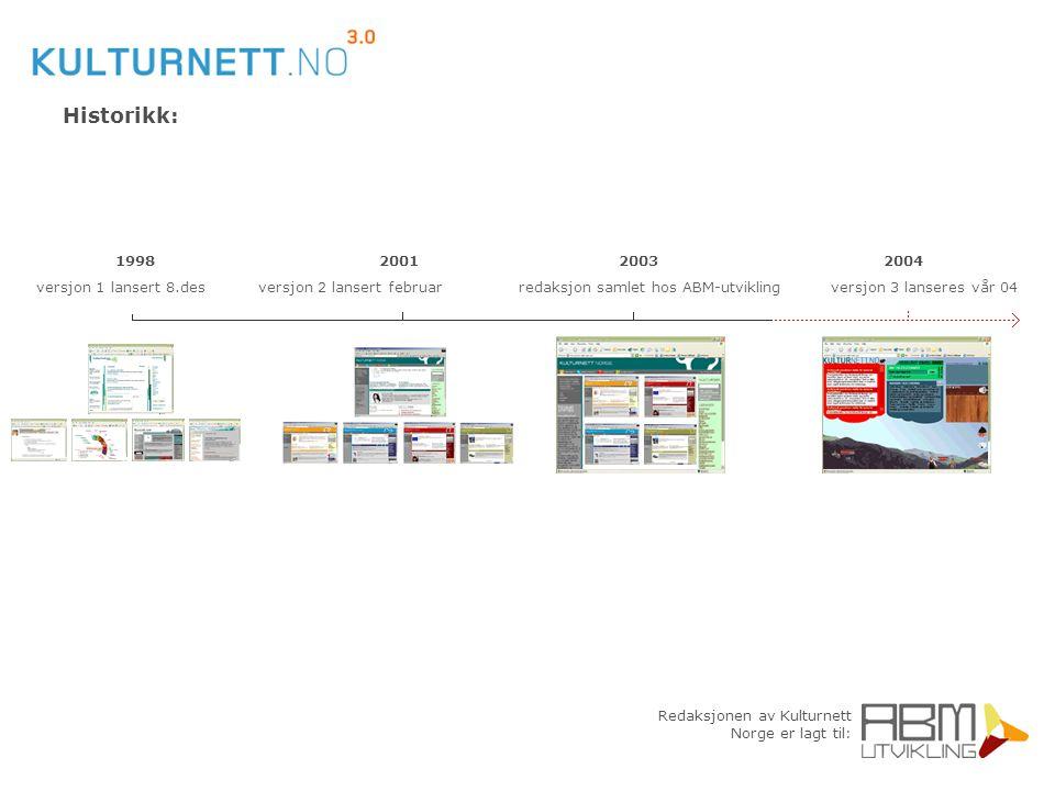 Redaksjonen av Kulturnett Norge er lagt til: 1998 2001 2003 2004 versjon 1 lansert 8.des versjon 2 lansert februar redaksjon samlet hos ABM-utvikling