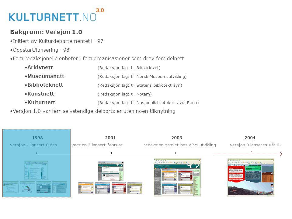 Redaksjonen av Kulturnett Norge er lagt til: Bakgrunn: Versjon 2.0 Ny versjon 2001 Fremdeles fem redaksjonelle enheter og fem delnett Sterkere knytning mellom delnettene Versjon 2.0 basert på noen sentrale fellestjenester Felles søkeinngang Felles emneinngang Beslekted grafisk designprofil Signalisere selvstendighet og slektskap på en gang 1998 2001 2003 2004 versjon 1 lansert 8.des versjon 2 lansert februar redaksjon samlet hos ABM-utvikling versjon 3 lanseres vår 04