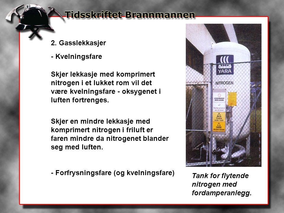 2. Gasslekkasjer - Kvelningsfare Skjer lekkasje med komprimert nitrogen i et lukket rom vil det være kvelningsfare - oksygenet i luften fortrenges. Sk