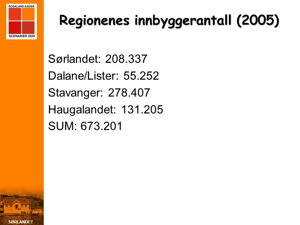 SØRLANDET Andel 0-24 år, inkl. fremskriving
