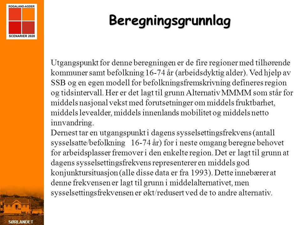 SØRLANDET Beregningsgrunnlag Utgangspunkt for denne beregningen er de fire regioner med tilhørende kommuner samt befolkning 16-74 år (arbeidsdyktig alder).