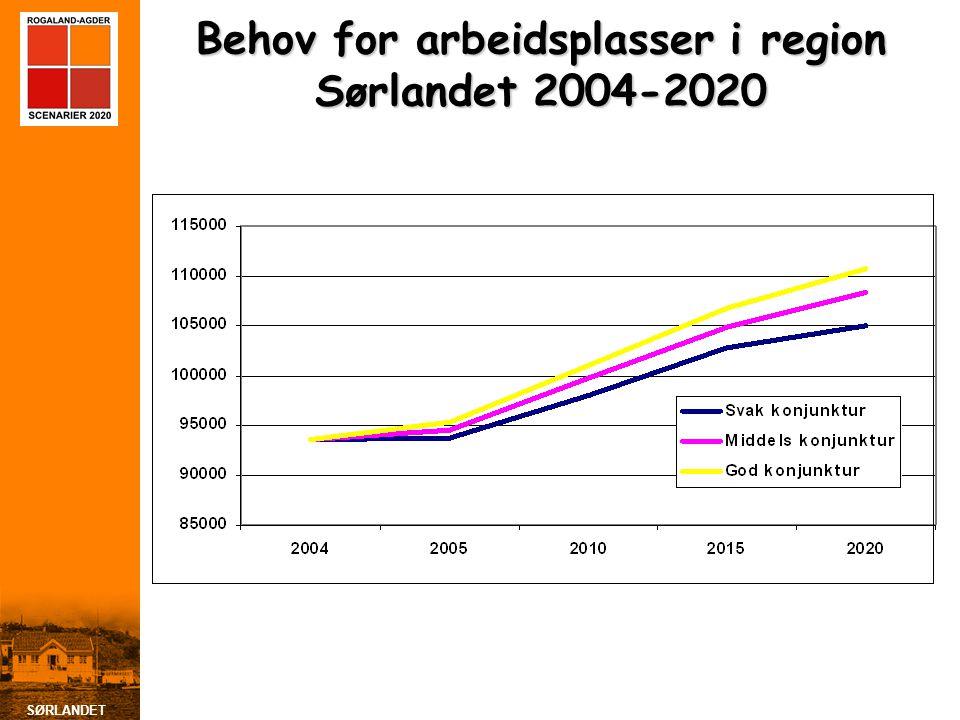 SØRLANDET Behov for arbeidsplasser i region Sørlandet 2004-2020