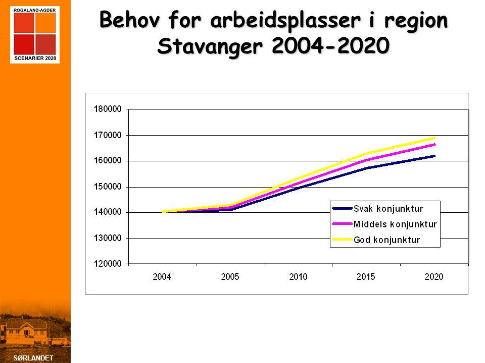 SØRLANDET Behov for arbeidsplasser i region Stavanger 2004-2020