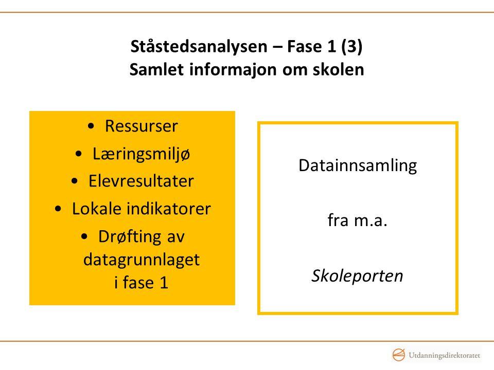 Ståstedsanalysen – Fase 1 (3) Samlet informajon om skolen Ressurser Læringsmiljø Elevresultater Lokale indikatorer Drøfting av datagrunnlaget i fase 1 Datainnsamling fra m.a.