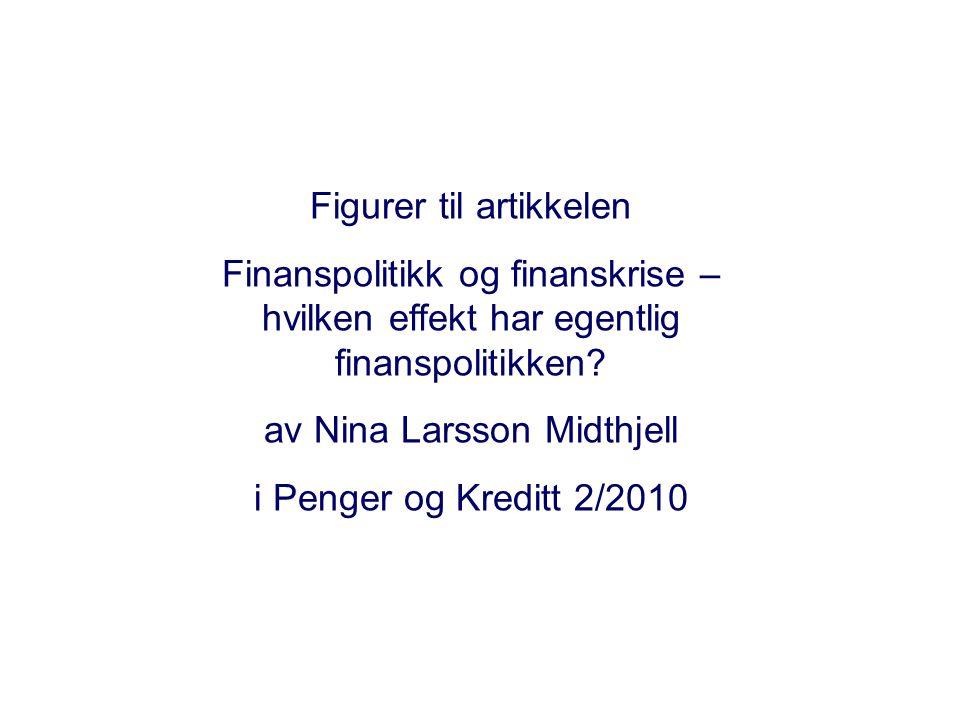 Figurer til artikkelen Finanspolitikk og finanskrise – hvilken effekt har egentlig finanspolitikken? av Nina Larsson Midthjell i Penger og Kreditt 2/2
