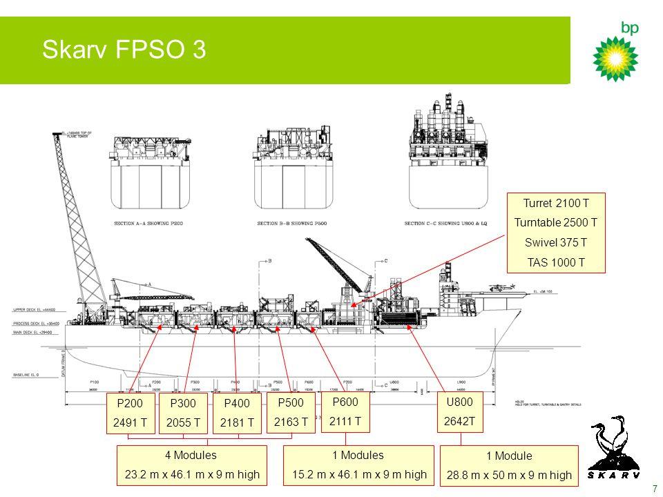 7 P200 2491 T P300 2055 T P400 2181 T P500 2163 T U800 2642T 4 Modules 23.2 m x 46.1 m x 9 m high 1 Module 28.8 m x 50 m x 9 m high P600 2111 T 1 Modules 15.2 m x 46.1 m x 9 m high Skarv FPSO 3 Turret 2100 T Turntable 2500 T Swivel 375 T TAS 1000 T