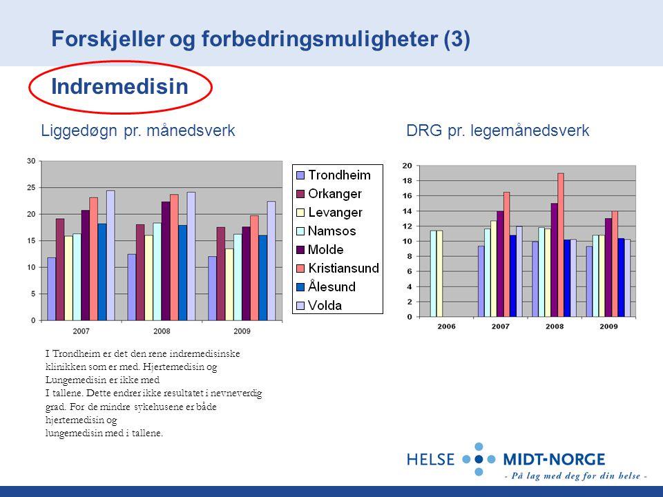 Liggedøgn pr. månedsverk I Trondheim er det den rene indremedisinske klinikken som er med.