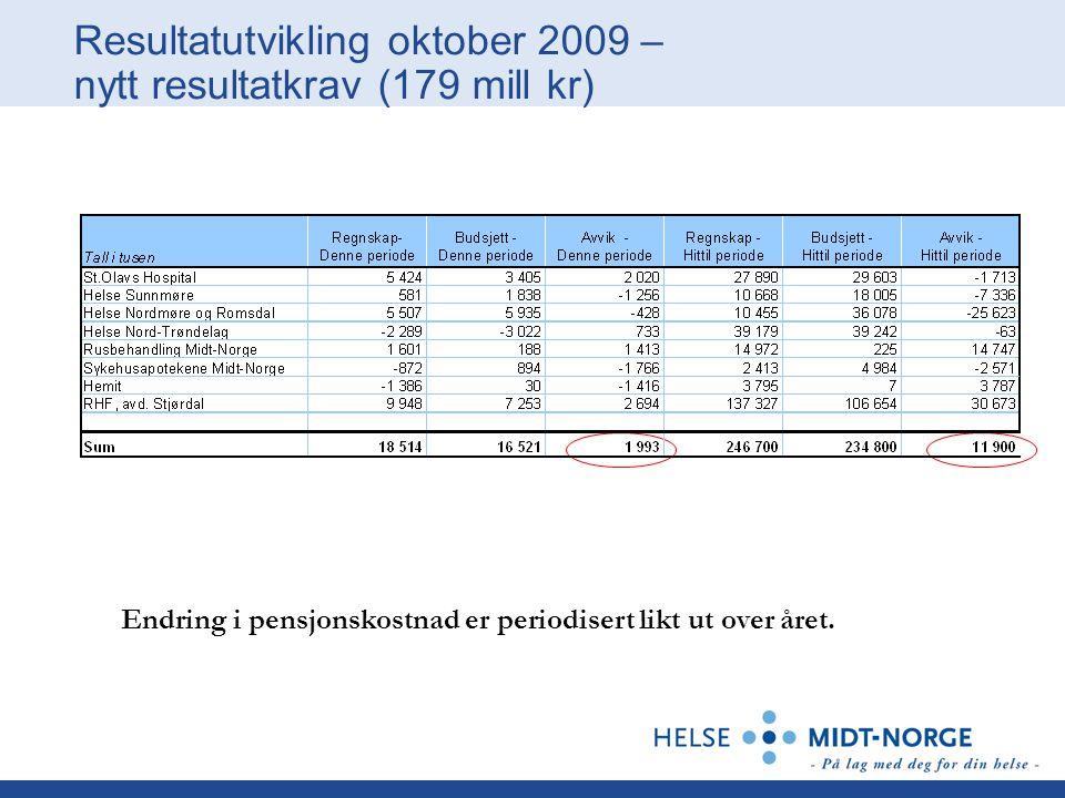 Resultatutvikling oktober 2009 – nytt resultatkrav (179 mill kr) Endring i pensjonskostnad er periodisert likt ut over året.