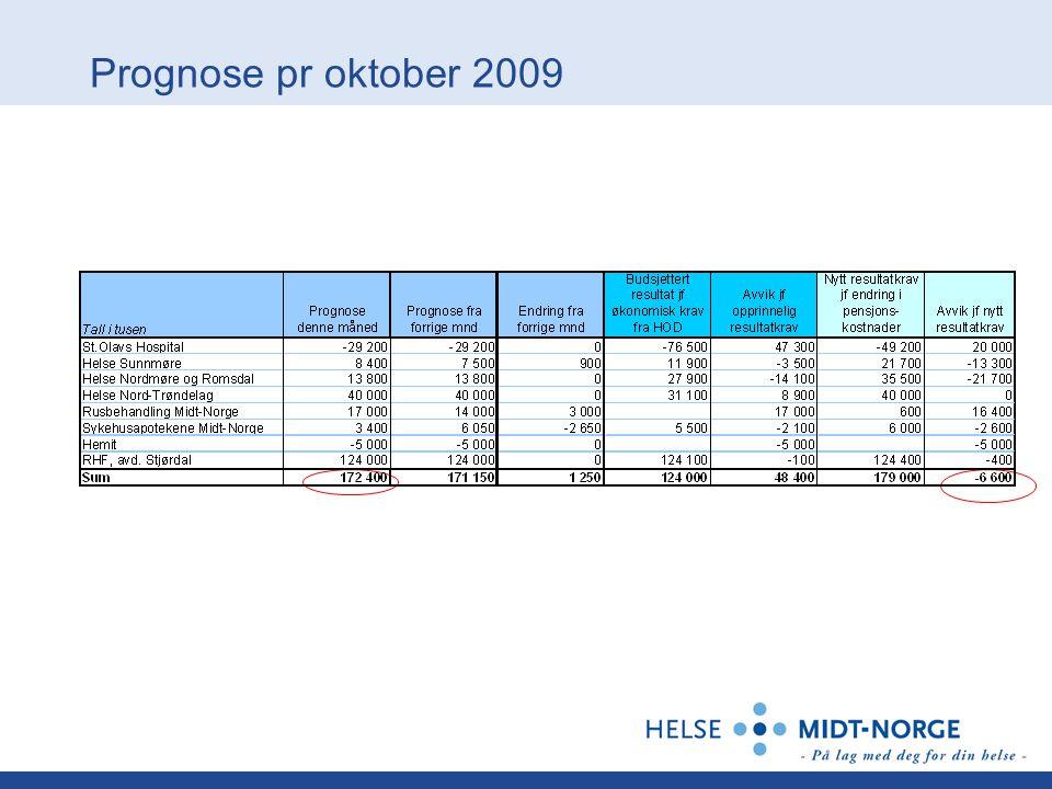 Prognose pr oktober 2009