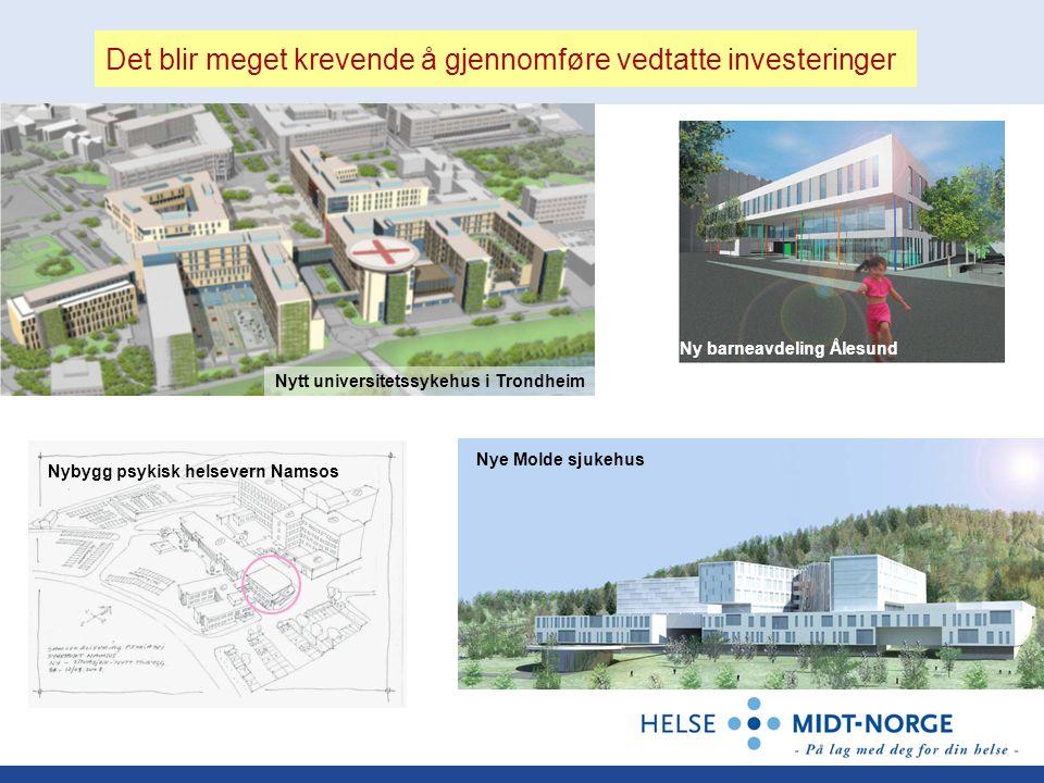 Det blir meget krevende å gjennomføre vedtatte investeringer Ny barneavdeling Ålesund Nye Molde sjukehus Nytt universitetssykehus i Trondheim Nybygg psykisk helsevern Namsos