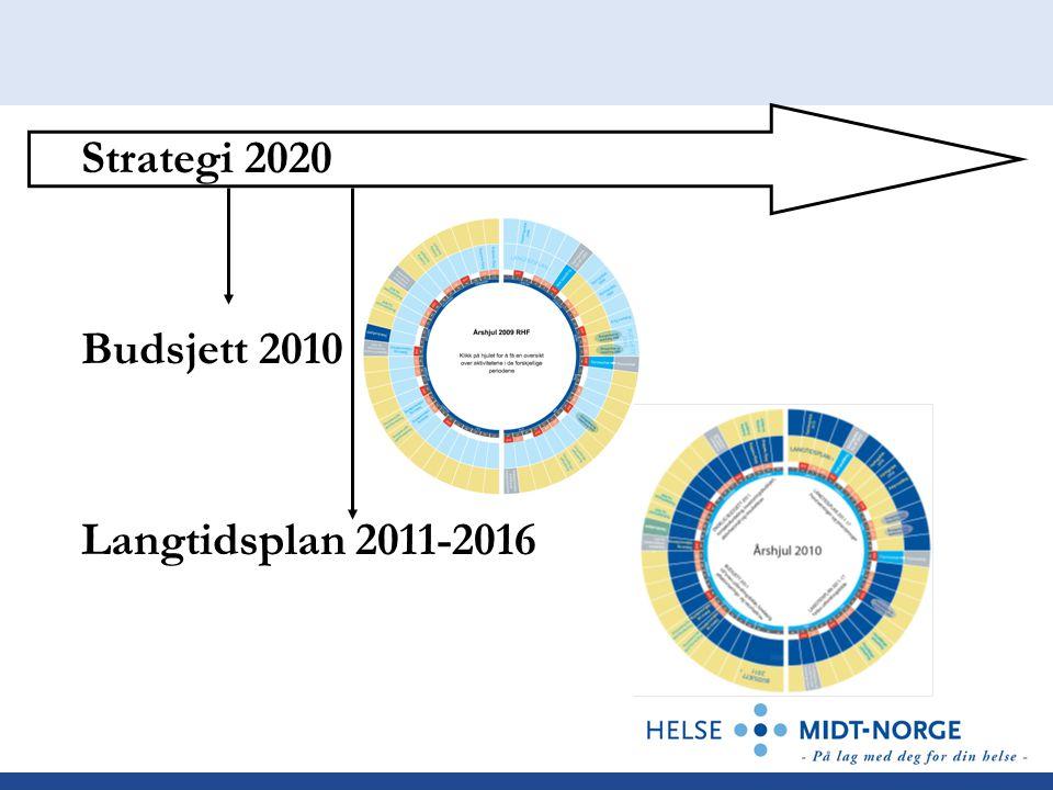 Strategi 2020 Budsjett 2010 Langtidsplan 2011-2016