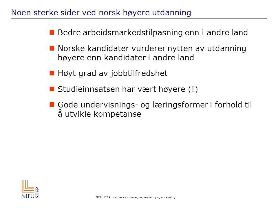 NIFU STEP studier av innovasjon, forskning og utdanning Noen sterke sider ved norsk høyere utdanning Bedre arbeidsmarkedstilpasning enn i andre land Norske kandidater vurderer nytten av utdanning høyere enn kandidater i andre land Høyt grad av jobbtilfredshet Studieinnsatsen har vært høyere (!) Gode undervisnings- og læringsformer i forhold til å utvikle kompetanse