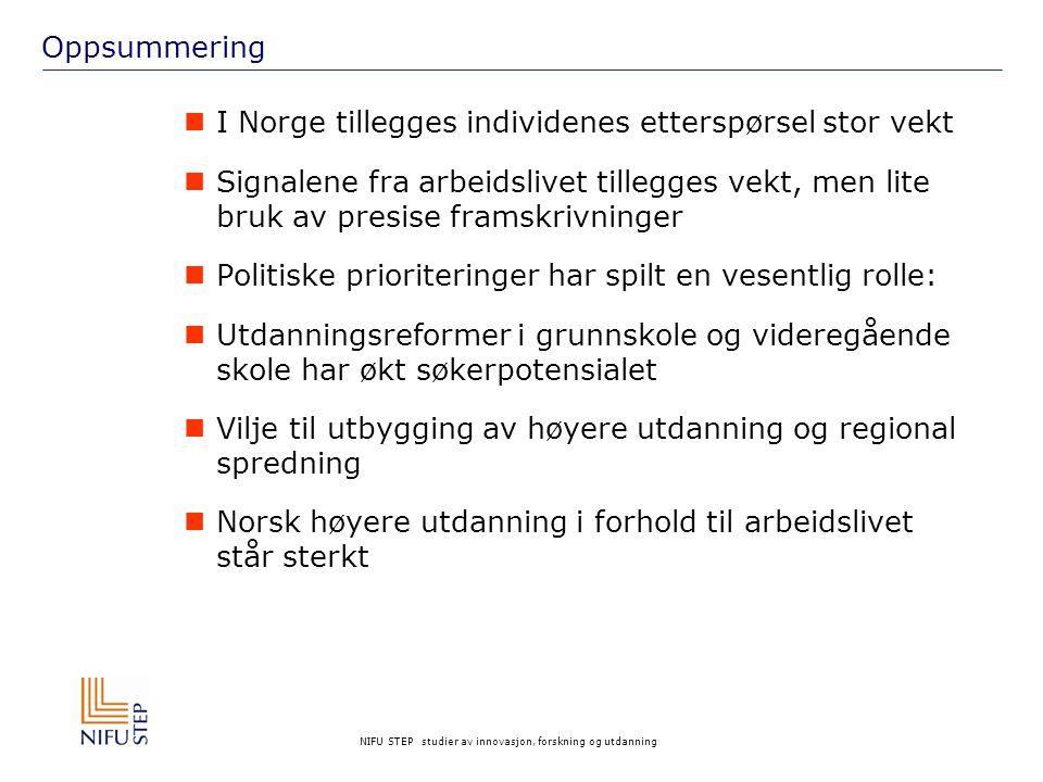 NIFU STEP studier av innovasjon, forskning og utdanning Oppsummering I Norge tillegges individenes etterspørsel stor vekt Signalene fra arbeidslivet tillegges vekt, men lite bruk av presise framskrivninger Politiske prioriteringer har spilt en vesentlig rolle: Utdanningsreformer i grunnskole og videregående skole har økt søkerpotensialet Vilje til utbygging av høyere utdanning og regional spredning Norsk høyere utdanning i forhold til arbeidslivet står sterkt