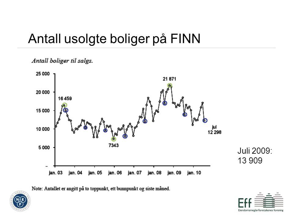 Antall usolgte boliger på FINN Juli 2009: 13 909
