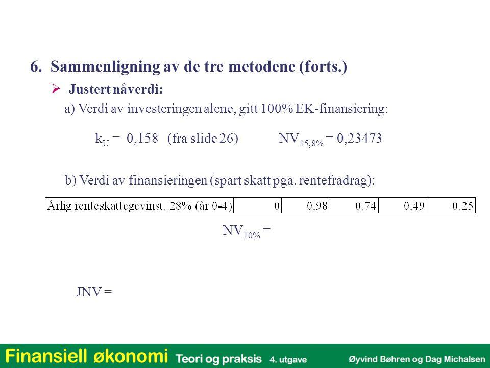  Justert nåverdi: a) Verdi av investeringen alene, gitt 100% EK-finansiering: k U = 0,158 (fra slide 26)NV 15,8% = 0,23473 b) Verdi av finansieringen