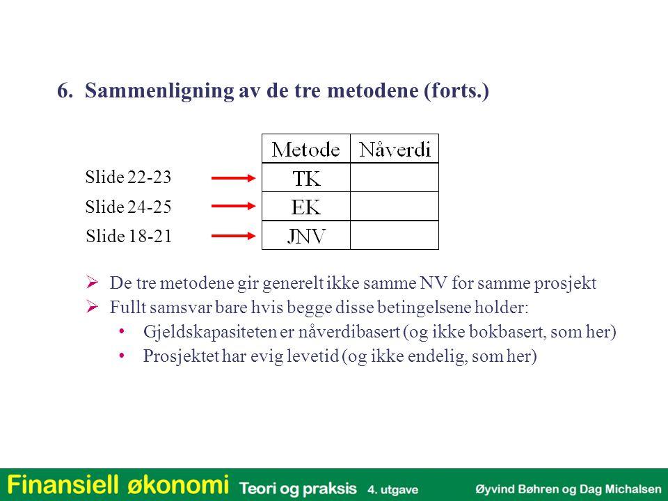 Slide 22-23 Slide 24-25 Slide 18-21  De tre metodene gir generelt ikke samme NV for samme prosjekt  Fullt samsvar bare hvis begge disse betingelsene