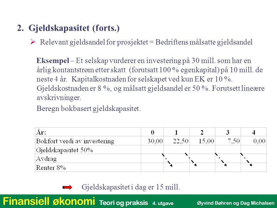 Ved Miller likevekt  Selskapsverdi er uavhengig av gjeldsgrad  Betyr at  T er denne samme uansett gjeldsgrad  Betyr at  I (for gjeldfritt selskap) =  T (med gjeld)  Betyr at Totalkapitalbeta = Investeringsbeta uansett gjeldsgrad  Det samme er tilfelle i en verden uten skatt (M&M)  Eksempel 9.7 Ved ettleddsskatt (M&M63)  Selskapsverdi stiger med gjeldsgrad  Betyr at  T synker med økende gjeldsgrad (p.g.a.