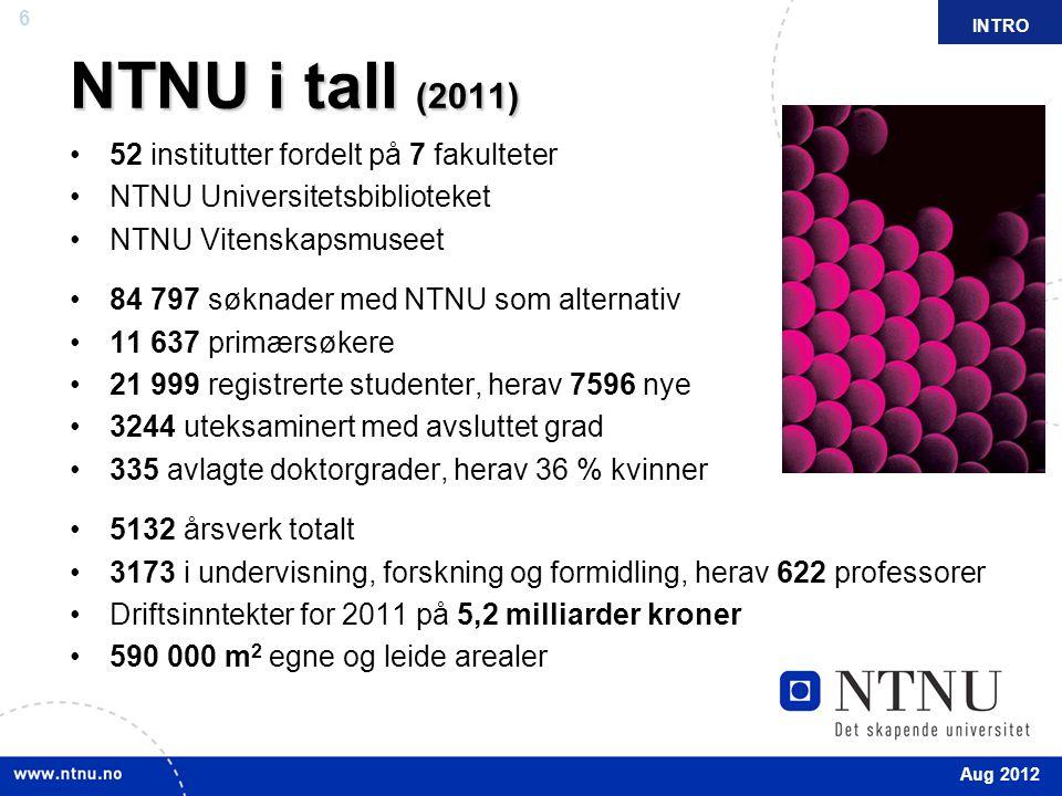 7 April 2012 INTRO Inntekter 2002–2011 (mill. kr) Aug 2012