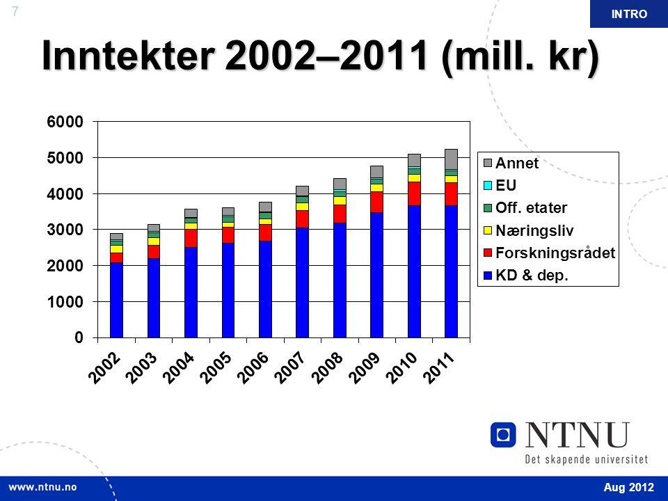 8 Styret – NTNUs øverste organ Morten Loktu (Styreleder) Bjarne Foss (repr.