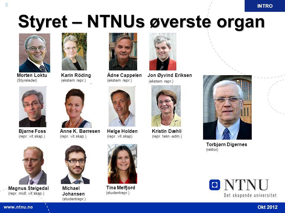 9 April 2012 NTNUs organisasjon INTRO Aug 2012