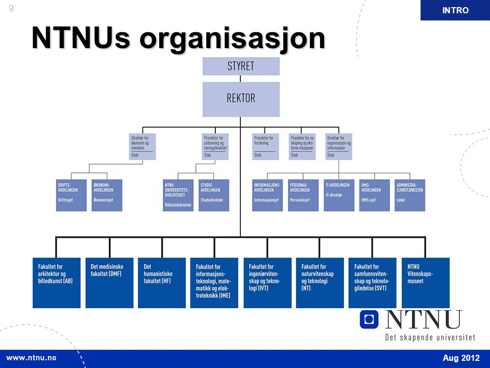 9 April 2012 NTNUs organisasjon INTRO Aug 2012