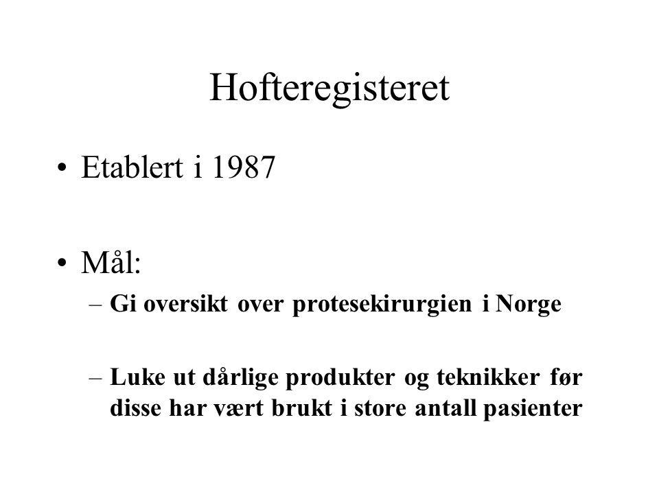 Hofteregisteret Etablert i 1987 Mål: –Gi oversikt over protesekirurgien i Norge –Luke ut dårlige produkter og teknikker før disse har vært brukt i store antall pasienter