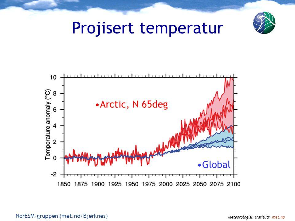 Meteorologisk institutt met.no Projisert temperatur Global Arctic, N 65deg NorESM-gruppen (met.no/Bjerknes)