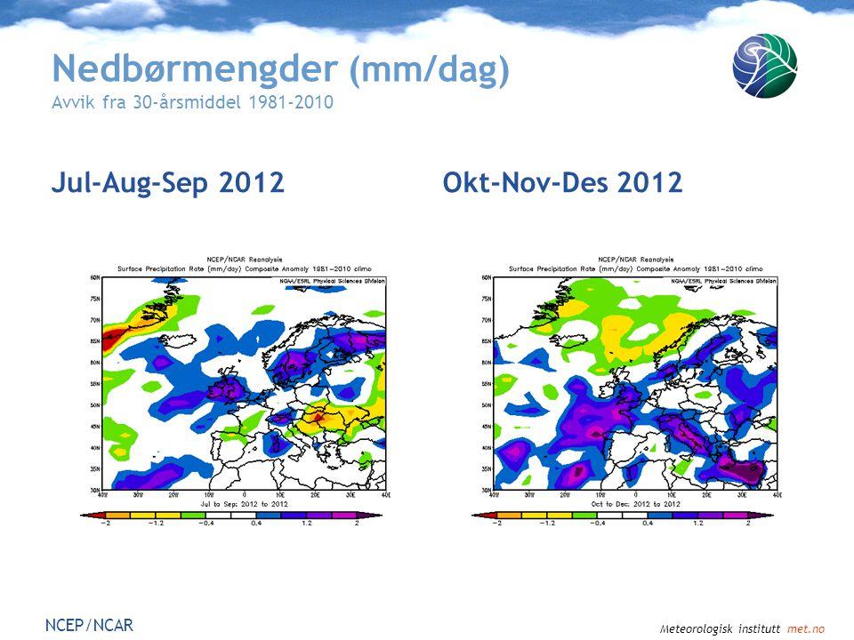 Meteorologisk institutt met.no Jul-Aug-Sep 2012Okt-Nov-Des 2012 Nedbørmengder (mm/dag) Avvik fra 30-årsmiddel 1981-2010 NCEP/NCAR