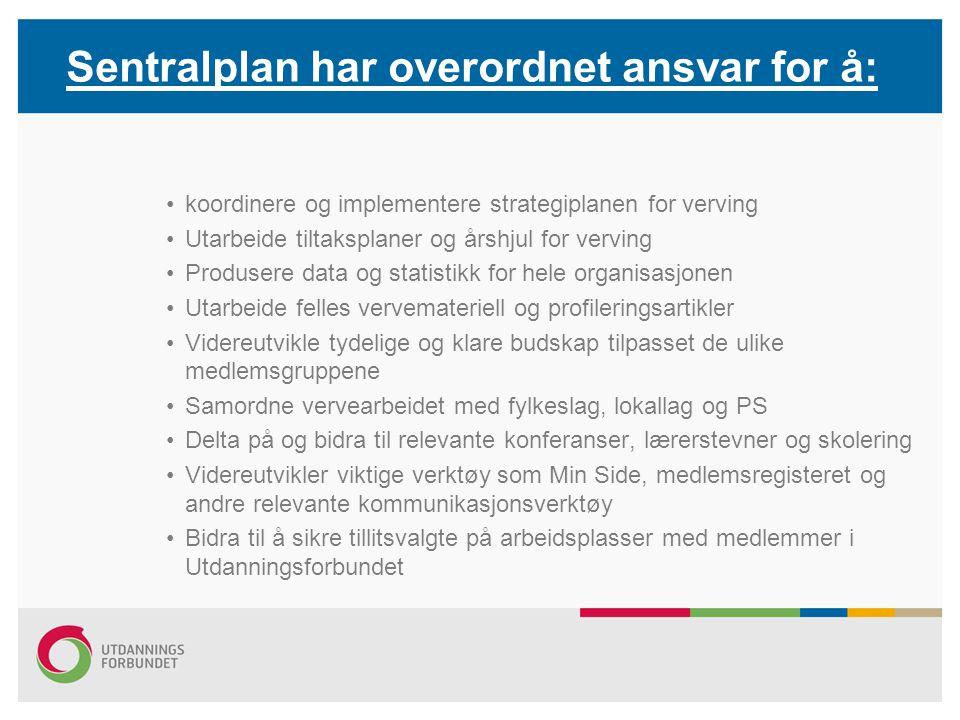 Sentralplan har overordnet ansvar for å: koordinere og implementere strategiplanen for verving Utarbeide tiltaksplaner og årshjul for verving Produser