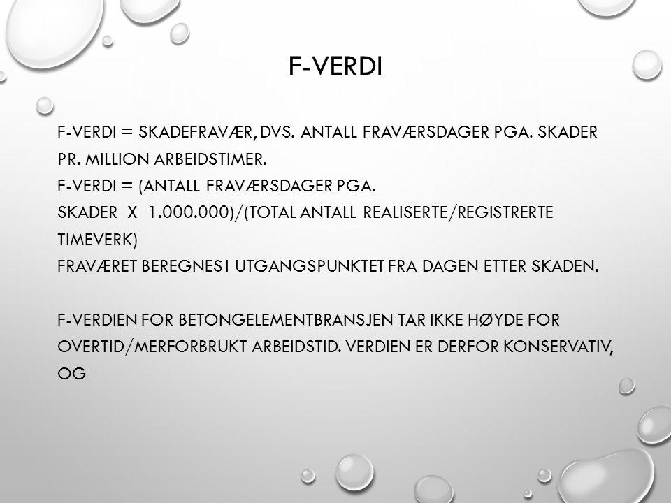 F-VERDI F-VERDI = SKADEFRAVÆR, DVS. ANTALL FRAVÆRSDAGER PGA. SKADER PR. MILLION ARBEIDSTIMER. F-VERDI = (ANTALL FRAVÆRSDAGER PGA. SKADER X 1.000.000)/